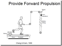 Forward Propulsion