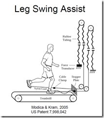 leg swing assist